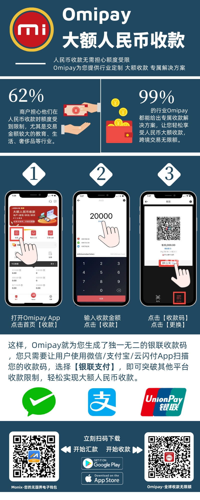 Omipay 跨境收款无限额